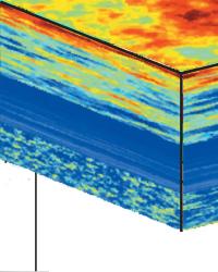 Reservoir Modeling